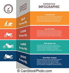 motociclista, infographic, classificazione, grafico