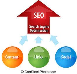 motor, búsqueda, ilustración negocio, diagrama, optimization