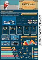 Motorcycles infographic elements