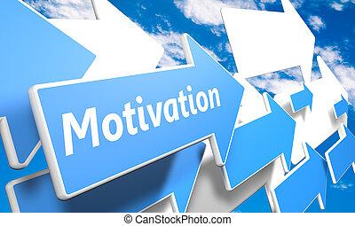 Motywacja