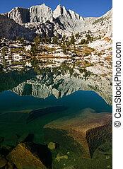 Mount Cotter Reflection