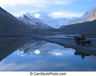 Mount Everest in Tibet