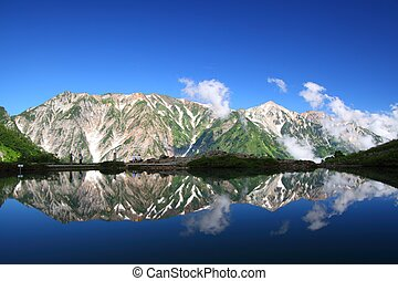 Mountain reflection in pond