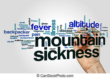 Mountain sickness word cloud