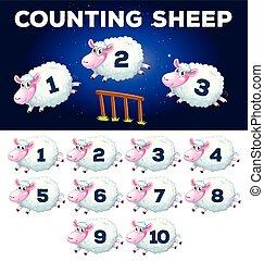 mouton, dénombrement, math
