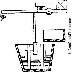 Moving mechanical sieve, vintage engraving.