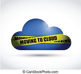 moving to cloud sign illustration design