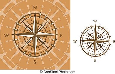 moyen-âge, compas