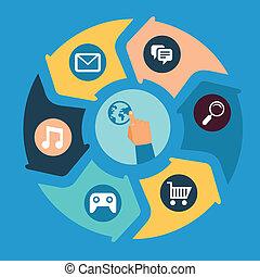 mozgatható, app, fogalom, technológia, vektor