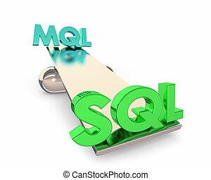 mql, sql, mercadotecnia, ventas, calificado, plomos,...