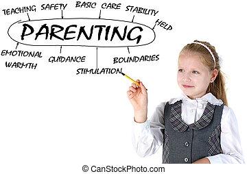 muchacha de la escuela, dibujo, plan, de, parenting