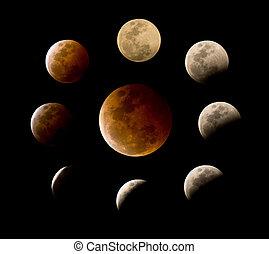 muchos, fases, eclipse total, lunar