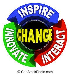 mudança, -, palavras, ligado, roda, diagrama