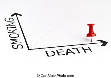 muerte, gráfico, con, verde, alfiler