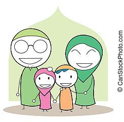 muhammedansk, familie