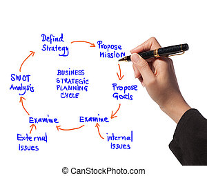 mujer de negocios, dibujo, idea, tabla, de, empresa /...