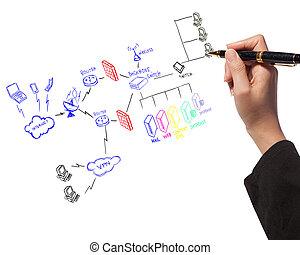 mujer de negocios, dibujo, un, seguridad, plan, para, un,...