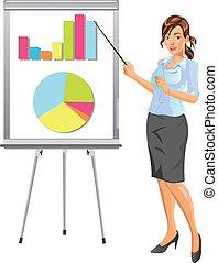 mujer de negocios, presentación