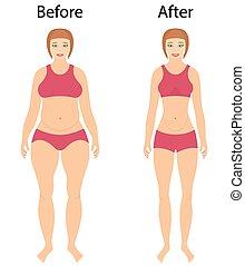mujer, delgado, grasa