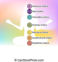 mujer, en, posición lotus, con, siete, chakras., eps, 8