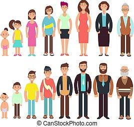 mulher, antigas, pessoas., adulto, adolescente, vetorial, crescimento, caráteres, jogo, fases, crianças, homem