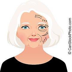 mulher idosa, cosmético, rejuvenation