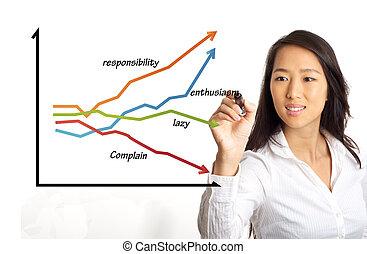 mulher negócio, desenho, motivação, mapa