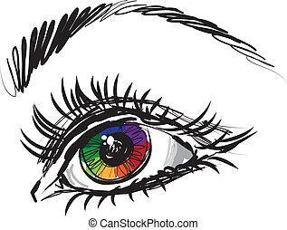 mulher senhora, olho, ilustração