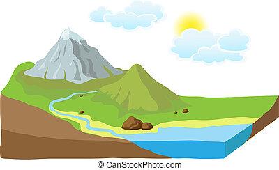 mull, skiva, landskap