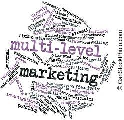 multi-level, commercialisation