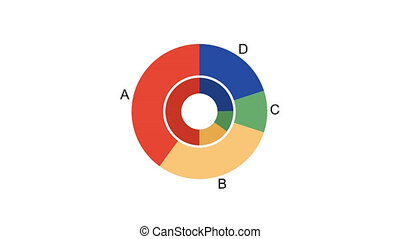 Multi level donut charts - concentric circles for visualize hierarchical relationships.