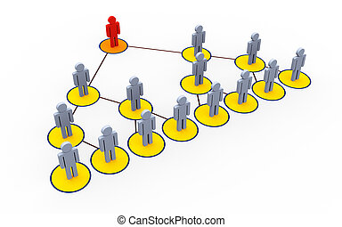 Multi level marketing - 3d illustration of mlm - multi level...