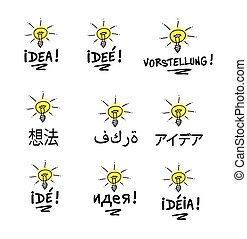 multilingual, idéia