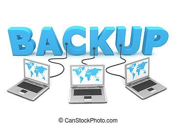 multipel, wired, til, backup