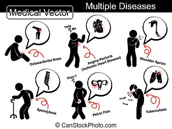Multiple diseases ( Osteoarthritis knee , Ischemic heart disease , Shoulder sprain , Spondylosis , Pelvic pain , Pulmonary tuberculosis ( TB ) )