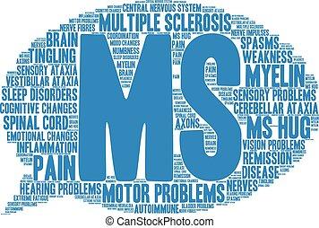 Multiple Sclerosis Word Cloud - Multiple Sclerosis word...