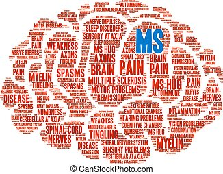Multiple Sclerosis Word Cloud - Multiple Sclerosis word...
