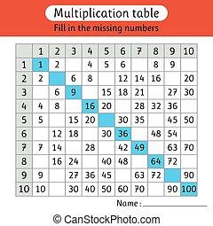 multiplicação, worksheet, math., tabela., ausente, crianças, numbers., preencher