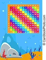 Multiplication square by 12. Poster for printing children design in mathematics. Multicolored card for education at school and at home. Algebra allowance on a marine background.