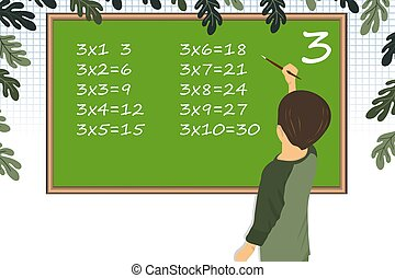 Multiplication Square. School vector illustration. Pupil boy does his hometask on the desk. Multiplication Table. Poster for kids education. Maths child card. Child home education. Schooling.