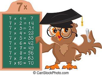 Multiplication table 7 math lesson. Teacher owl at chalkboard holding chalk