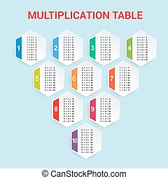 Multiplication Table. Educational Material for Primary...