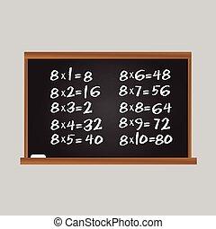 Multiplication table. Number eight row on school chalk...