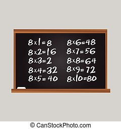 Multiplication table. Number eight row on school chalk board. Educational illustration for kids