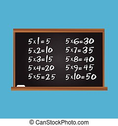 Multiplication table. Number five row on school chalk board. Educational illustration for kids