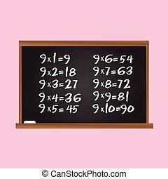 Multiplication table. Number nine row on school chalk board. Educational illustration for kids
