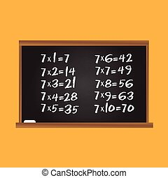 Multiplication table. Number seven row on school chalk board. Educational illustration for kids