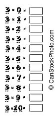Multiplication table of 3.