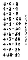 Multiplication table of four.