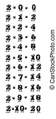 Multiplication table of two.